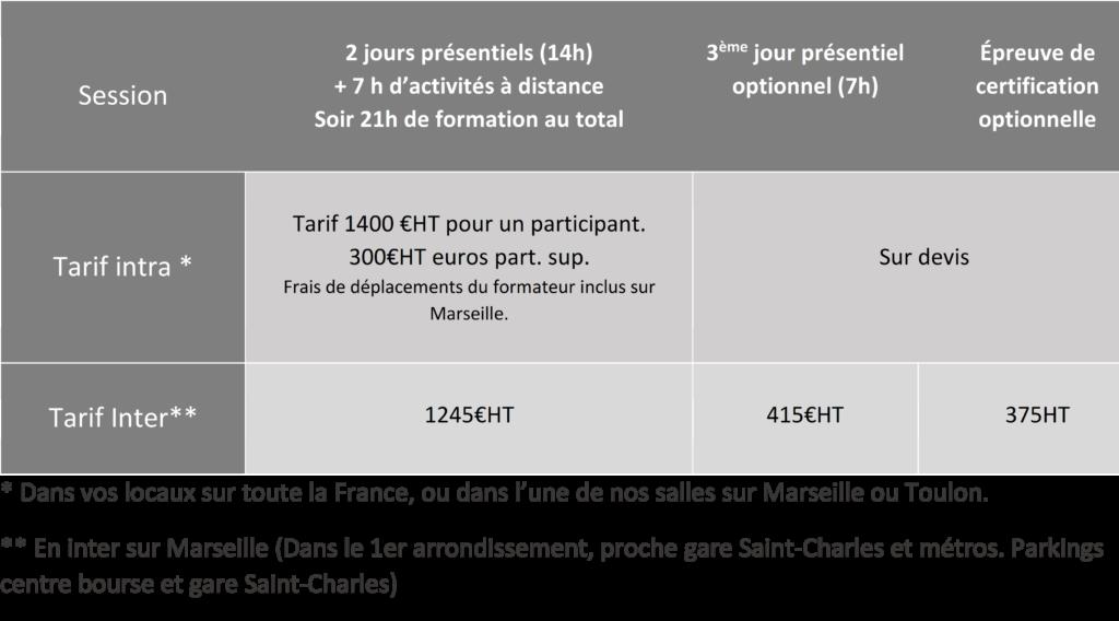 tarif-formation-marseille