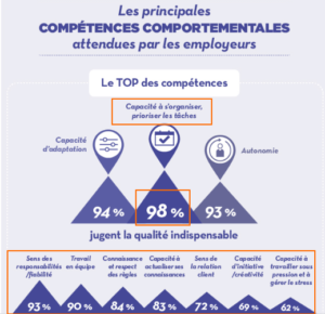 competence-travailler-en-equipe